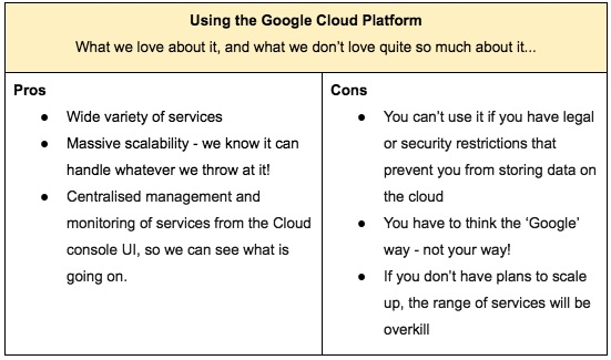 Pros and Cons of the Google Cloud Platform